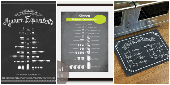 21 Gift Ideas for Healthy Cooks: Measurement Conversion Charts